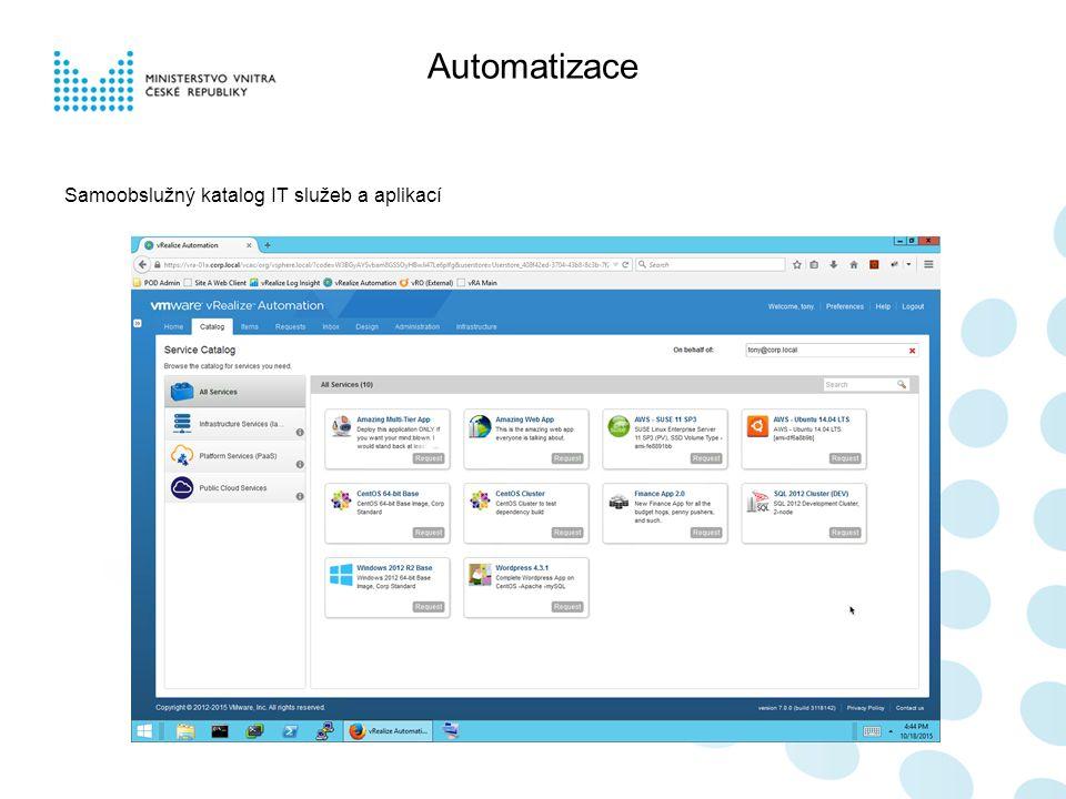 Automatizace Samoobslužný katalog IT služeb a aplikací