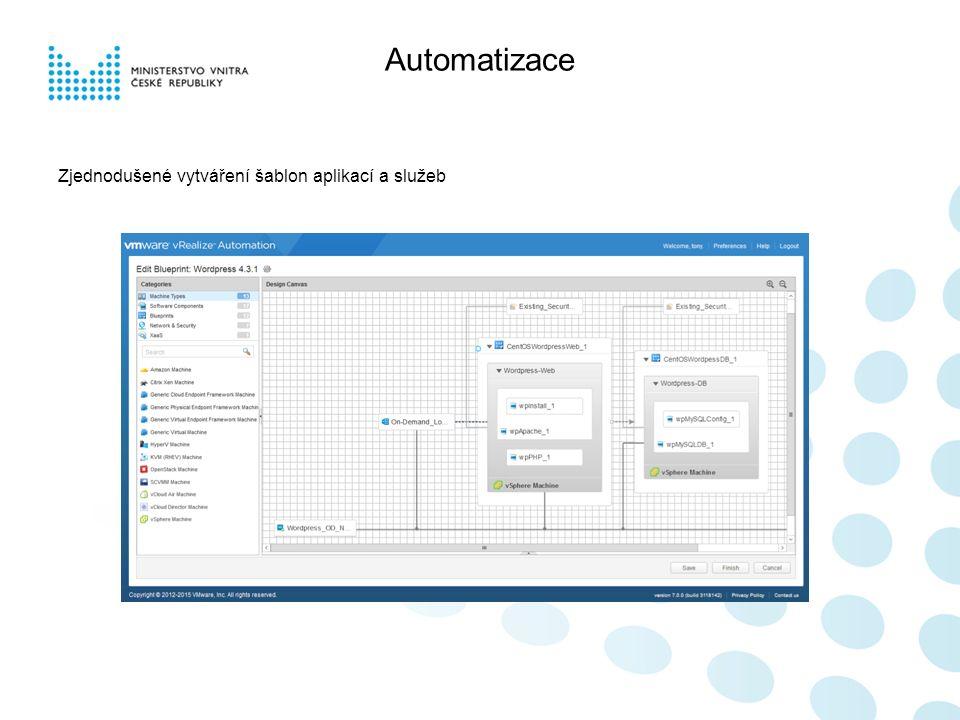Automatizace Zjednodušené vytváření šablon aplikací a služeb