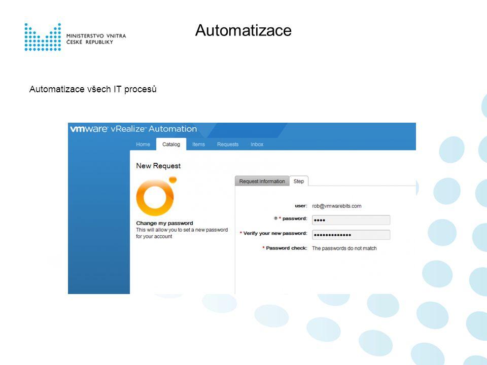 Automatizace Automatizace všech IT procesů