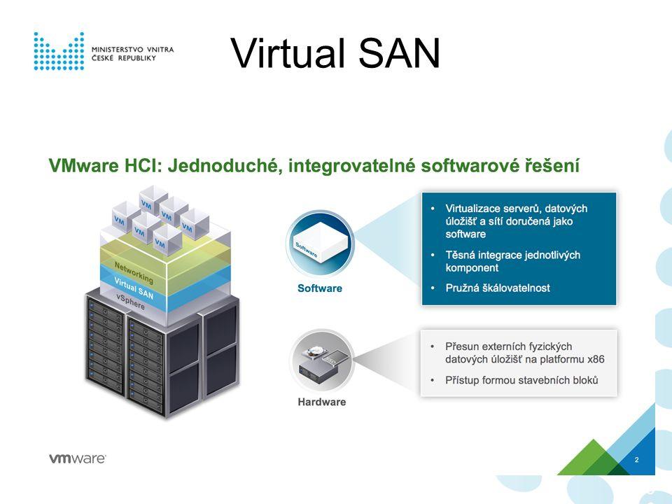 Virtual SAN 90