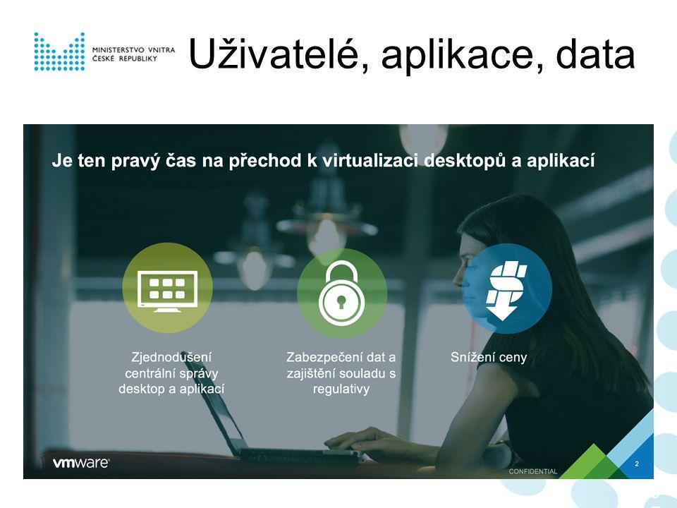 Uživatelé, aplikace, data 97