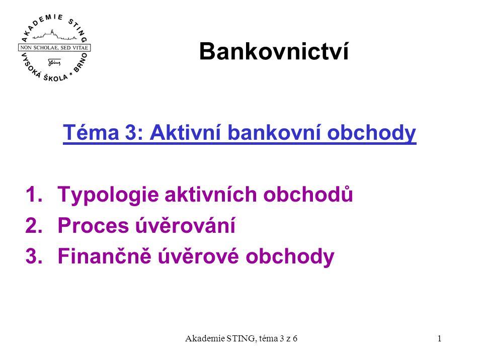 Akademie STING, téma 3 z 62 Zjednodušená struktura bilance banky 1.Pokladní hotovost 2.Vklady u CNB 3.Státní pokladniční poukázky 4.Pohledávky za bankami (vklady u bank) 5.Úvěry klientům 6.Cenné papíry 7.Majetkové účasti 8.Dlouhodobý hmotný majetek 9.Pohledávky za akcionáři a vlastní akcie 1.Závazky k bankám 2.Závazky ke klientům (vklady klientů) 3.Závazky z emitovaných obchodovatelných cenných papírů 4.Rezervy 5.Podřízený dluh 6.Základní jmění 7.Kapitálové fondy 8.Rezervní fondy a ostatní fondy ze zisku 9.Nerozdělený zisk Aktiva Pasiva