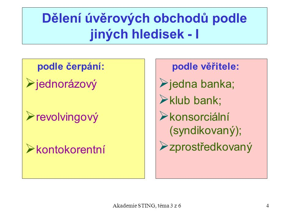 """Akademie STING, téma 3 z 65 Dělení úvěrových obchodů podle jiných hledisek - II podle zajištění:  nezajištěné;  zajištěné osobně (ručením, směnkou);  zajištěné věcně (zástavou, cesí) podle transakce:  """"klasický (ObchZ.);  směnečný;  akreditivní;  záruční"""