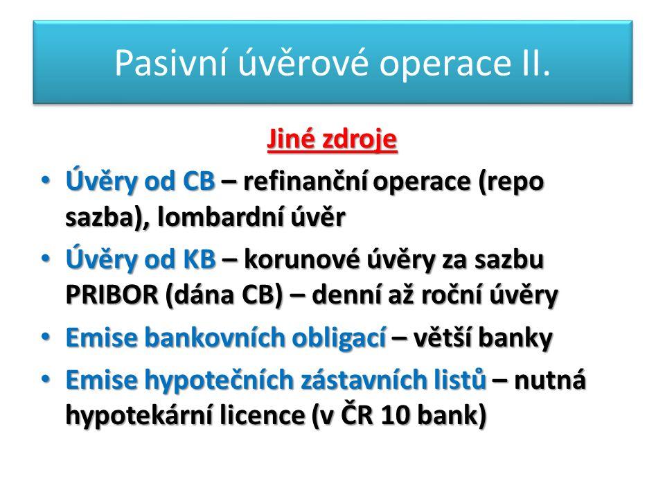 Pasivní úvěrové operace II.