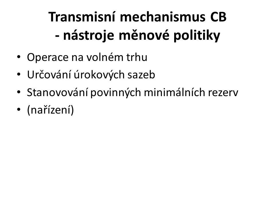 Transmisní mechanismus CB - nástroje měnové politiky Operace na volném trhu Určování úrokových sazeb Stanovování povinných minimálních rezerv (nařízení)