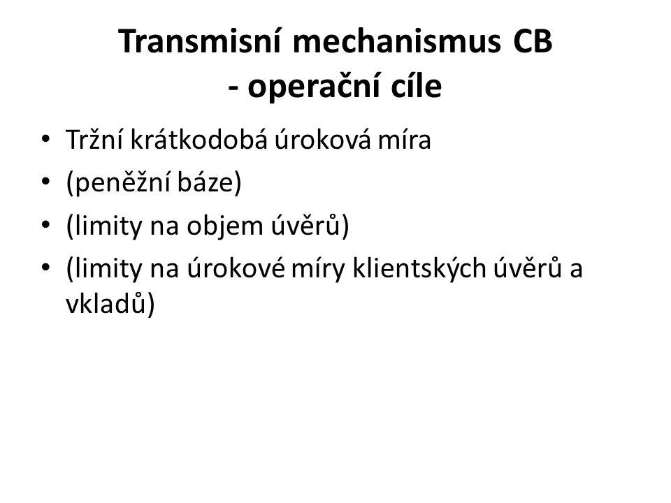 Transmisní mechanismus CB - operační cíle Tržní krátkodobá úroková míra (peněžní báze) (limity na objem úvěrů) (limity na úrokové míry klientských úvěrů a vkladů)