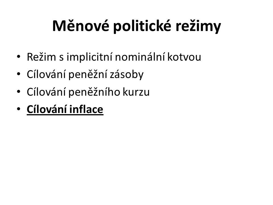 Měnové politické režimy Režim s implicitní nominální kotvou Cílování peněžní zásoby Cílování peněžního kurzu Cílování inflace