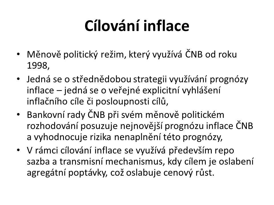 Měnově politický režim, který využívá ČNB od roku 1998, Jedná se o střednědobou strategii využívání prognózy inflace – jedná se o veřejné explicitní vyhlášení inflačního cíle či posloupnosti cílů, Bankovní rady ČNB při svém měnově politickém rozhodování posuzuje nejnovější prognózu inflace ČNB a vyhodnocuje rizika nenaplnění této prognózy, V rámci cílování inflace se využívá především repo sazba a transmisní mechanismus, kdy cílem je oslabení agregátní poptávky, což oslabuje cenový růst.