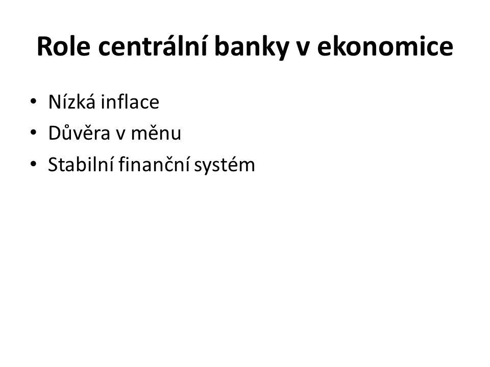Role centrální banky v ekonomice Nízká inflace Důvěra v měnu Stabilní finanční systém