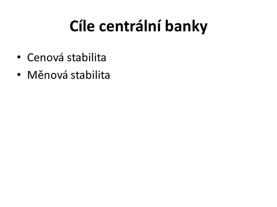 Cíle centrální banky Cenová stabilita Měnová stabilita
