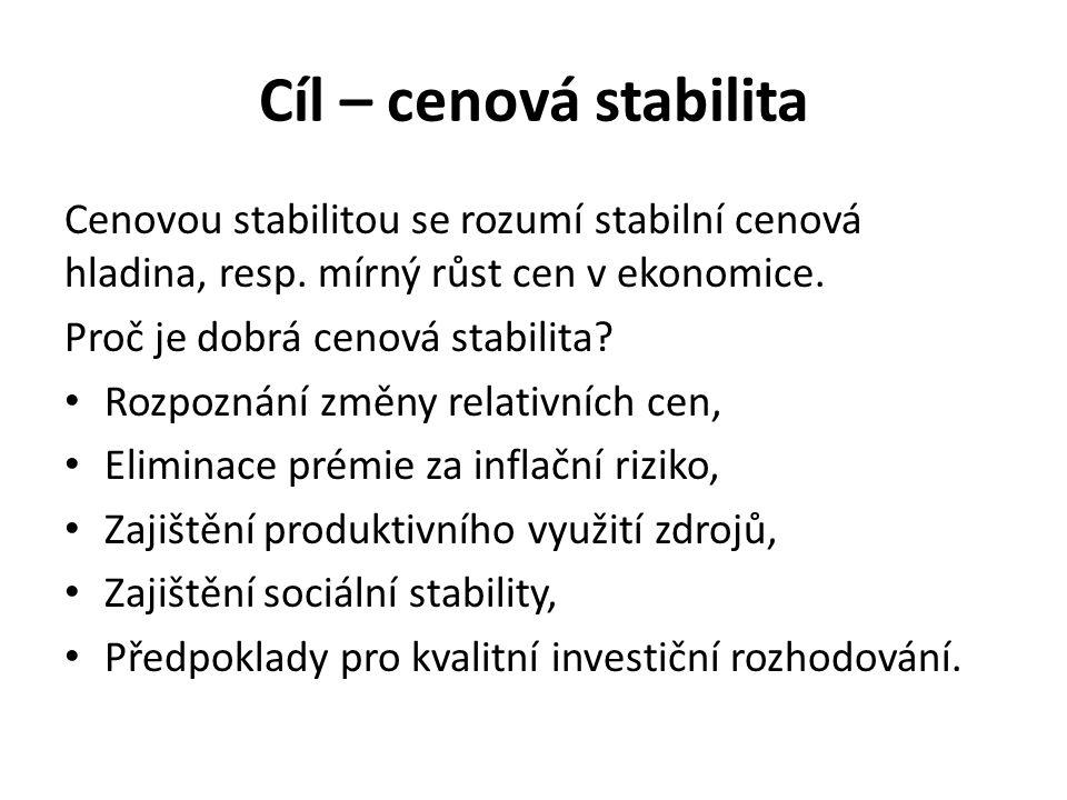 Cíl – cenová stabilita Cenovou stabilitou se rozumí stabilní cenová hladina, resp.