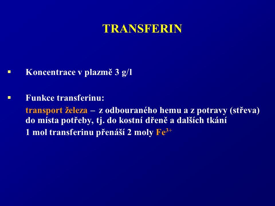 TRANSFERIN  Koncentrace v plazmě 3 g  l  Funkce transferinu: transport železa –z odbouraného hemu a z potravy (střeva) do místa potřeby, tj. do kos