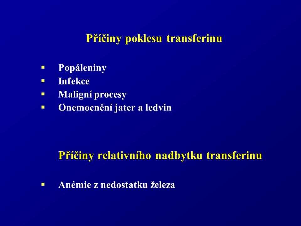 Příčiny poklesu transferinu  Popáleniny  Infekce  Maligní procesy  Onemocnění jater a ledvin Příčiny relativního nadbytku transferinu  Anémie z nedostatku železa