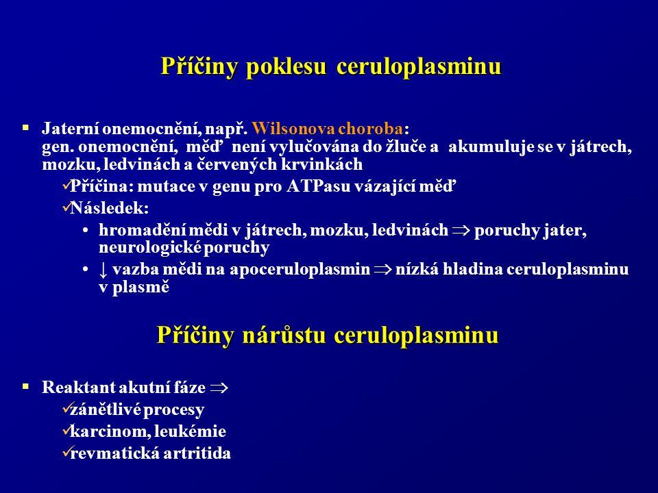 Příčiny poklesu ceruloplasminu  Jaterní onemocnění, např. Wilsonova choroba: gen. onemocnění, měď není vylučována do žluče a akumuluje se v játrech,