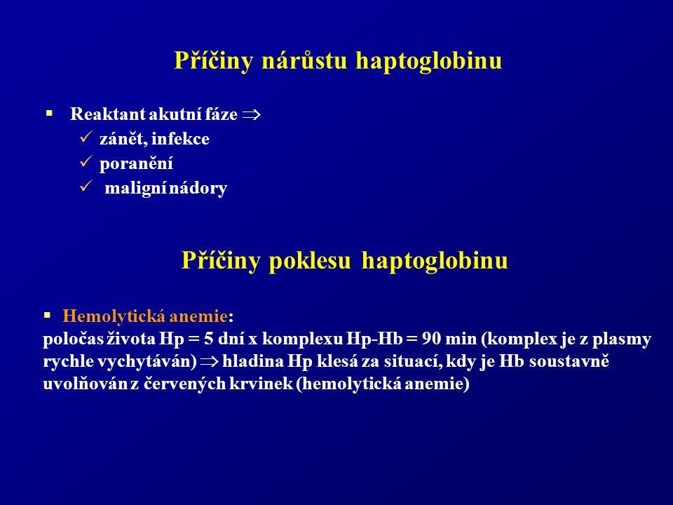  Reaktant akutní fáze  zánět, infekce poranění maligní nádory Příčiny nárůstu haptoglobinu Příčiny poklesu haptoglobinu  Hemolytická anemie: poločas života Hp = 5 dní x komplexu Hp-Hb = 90 min (komplex je z plasmy rychle vychytáván)  hladina Hp klesá za situací, kdy je Hb soustavně uvolňován z červených krvinek (hemolytická anemie)