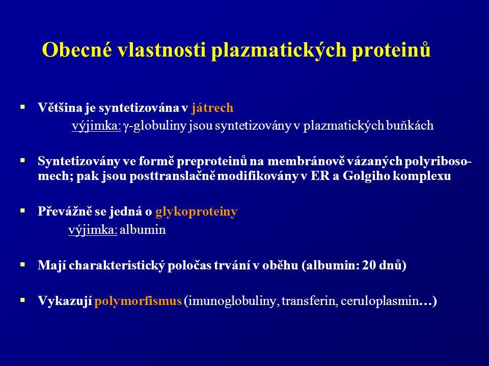 Obecné vlastnosti plazmatických proteinů  Většina je syntetizována v játrech výjimka:  -globuliny jsou syntetizovány v plazmatických buňkách  Syntetizovány ve formě preproteinů na membránově vázaných polyriboso- mech; pak jsou posttranslačně modifikovány v ER a Golgiho komplexu  Převážně se jedná o glykoproteiny výjimka: albumin  Mají charakteristický poločas trvání v oběhu (albumin: 20 dnů)  Vykazují polymorfismus (imunoglobuliny, transferin, ceruloplasmin…)
