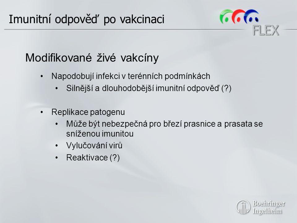 Imunitní odpověď po vakcinaci Modifikované živé vakcíny Napodobují infekci v terénních podmínkách Silnější a dlouhodobější imunitní odpověď ( ) Replikace patogenu Může být nebezpečná pro březí prasnice a prasata se sníženou imunitou Vylučování virů Reaktivace ( )