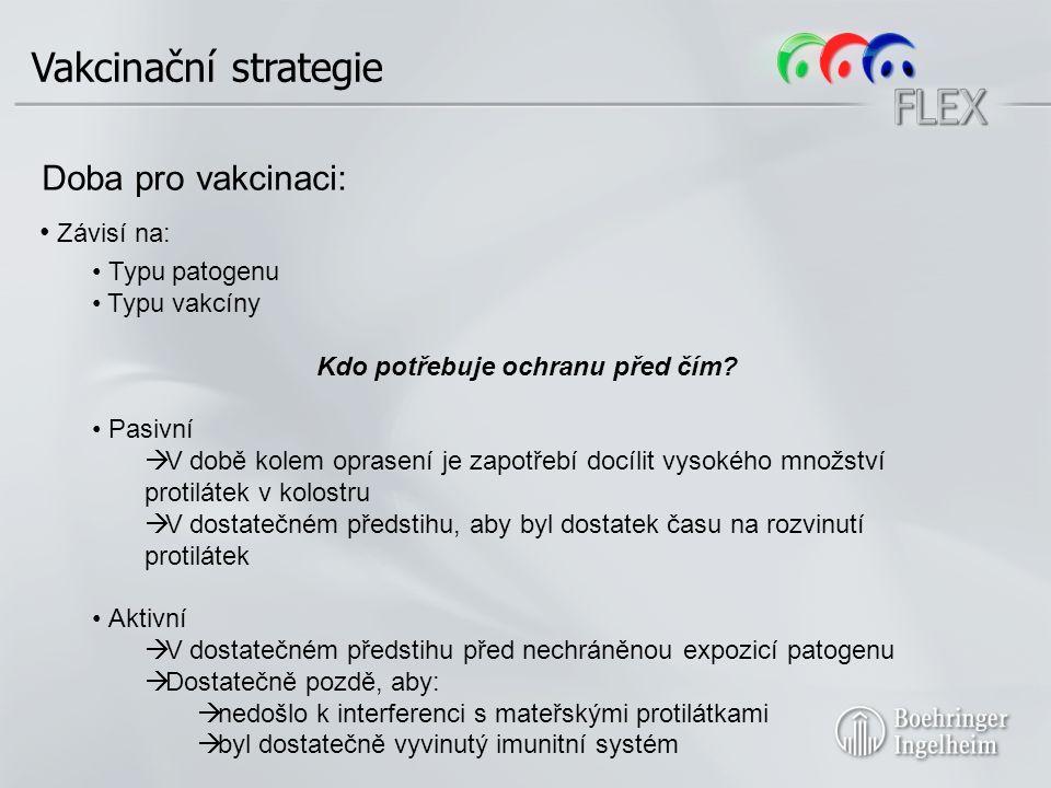 Vakcinační strategie Závisí na: Typu patogenu Typu vakcíny Kdo potřebuje ochranu před čím.