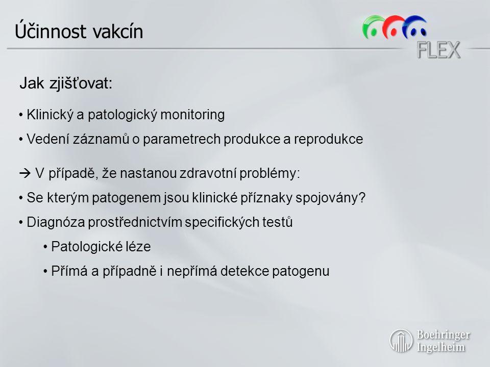 Účinnost vakcín Klinický a patologický monitoring Vedení záznamů o parametrech produkce a reprodukce  V případě, že nastanou zdravotní problémy: Se kterým patogenem jsou klinické příznaky spojovány.