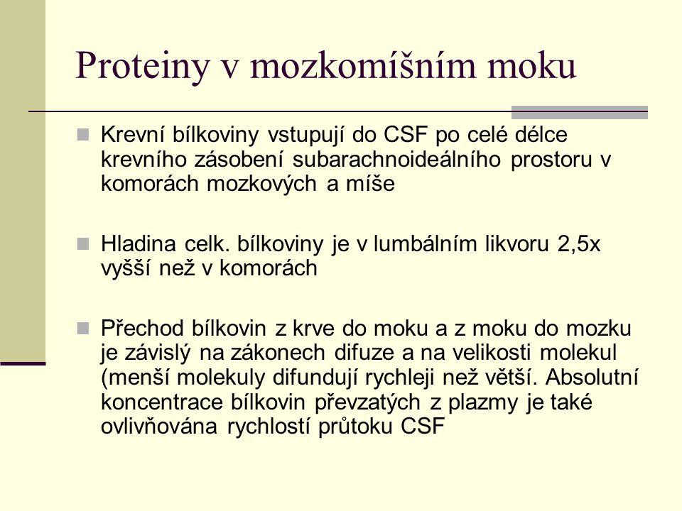 Proteiny v mozkomíšním moku Krevní bílkoviny vstupují do CSF po celé délce krevního zásobení subarachnoideálního prostoru v komorách mozkových a míše Hladina celk.