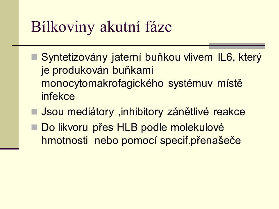 Bílkoviny akutní fáze Syntetizovány jaterní buňkou vlivem IL6, který je produkován buňkami monocytomakrofagického systémuv místě infekce Jsou mediátory,inhibitory zánětlivé reakce Do likvoru přes HLB podle molekulové hmotnosti nebo pomocí specif.přenašeče