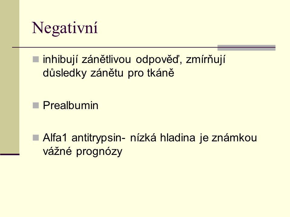 Negativní inhibují zánětlivou odpověď, zmírňují důsledky zánětu pro tkáně Prealbumin Alfa1 antitrypsin- nízká hladina je známkou vážné prognózy