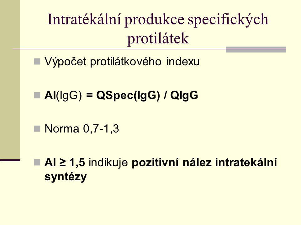 Intratékální produkce specifických protilátek Výpočet protilátkového indexu AI(IgG) = QSpec(IgG) / QIgG Norma 0,7-1,3 AI ≥ 1,5 indikuje pozitivní nález intratekální syntézy