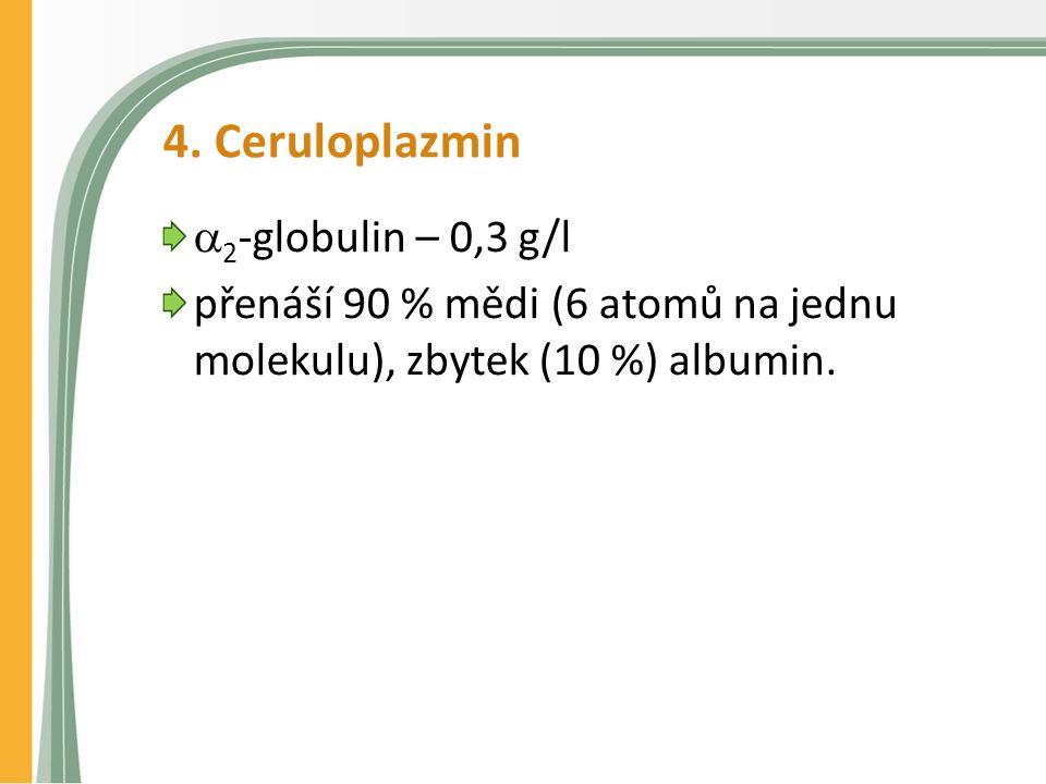 4. Ceruloplazmin  2 -globulin – 0,3 g/l přenáší 90 % mědi (6 atomů na jednu molekulu), zbytek (10 %) albumin.