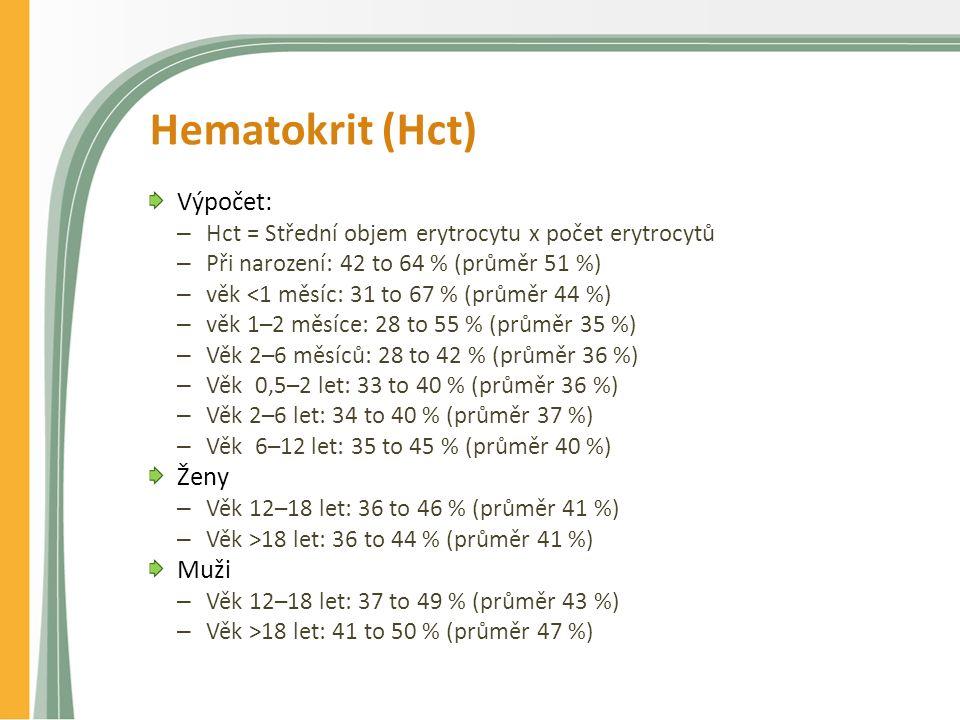 Hematokrit (Hct) Výpočet: – Hct = Střední objem erytrocytu x počet erytrocytů – Při narození: 42 to 64 % (průměr 51 %) – věk <1 měsíc: 31 to 67 % (průměr 44 %) – věk 1–2 měsíce: 28 to 55 % (průměr 35 %) – Věk 2–6 měsíců: 28 to 42 % (průměr 36 %) – Věk 0,5–2 let: 33 to 40 % (průměr 36 %) – Věk 2–6 let: 34 to 40 % (průměr 37 %) – Věk 6–12 let: 35 to 45 % (průměr 40 %) Ženy – Věk 12–18 let: 36 to 46 % (průměr 41 %) – Věk >18 let: 36 to 44 % (průměr 41 %) Muži – Věk 12–18 let: 37 to 49 % (průměr 43 %) – Věk >18 let: 41 to 50 % (průměr 47 %)