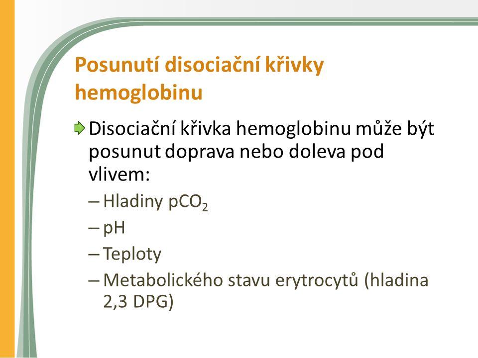Posunutí disociační křivky hemoglobinu Disociační křivka hemoglobinu může být posunut doprava nebo doleva pod vlivem: – Hladiny pCO 2 – pH – Teploty –