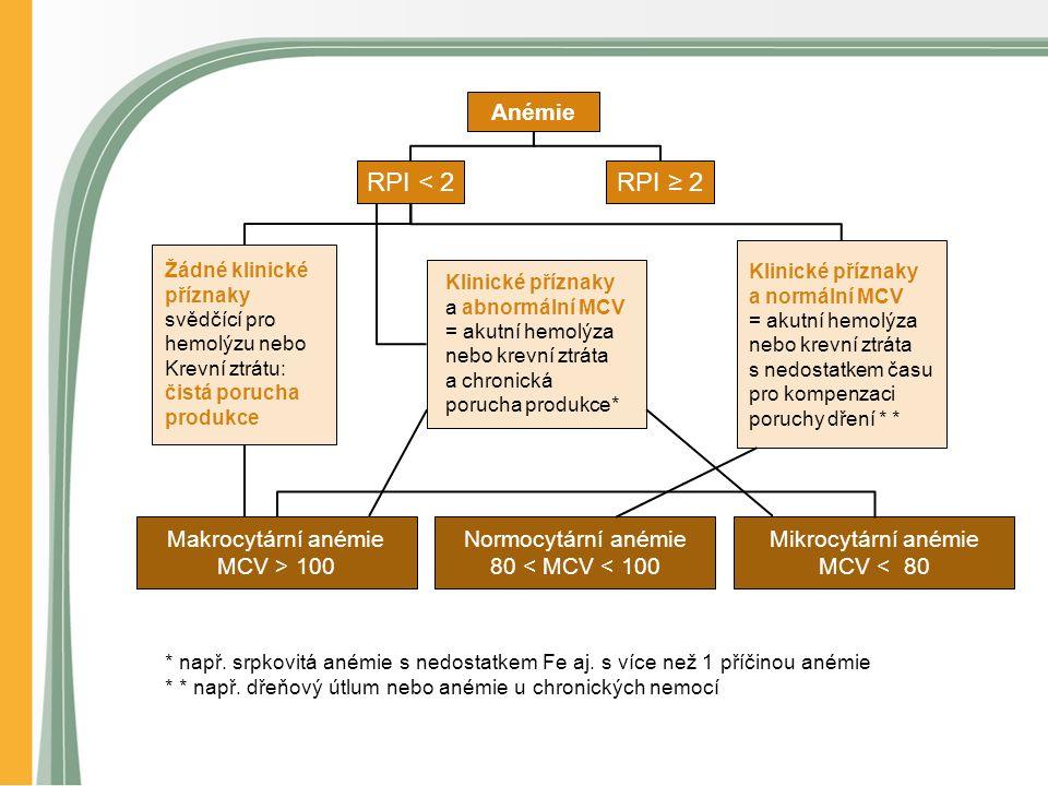 * např. srpkovitá anémie s nedostatkem Fe aj. s více než 1 příčinou anémie * * např.