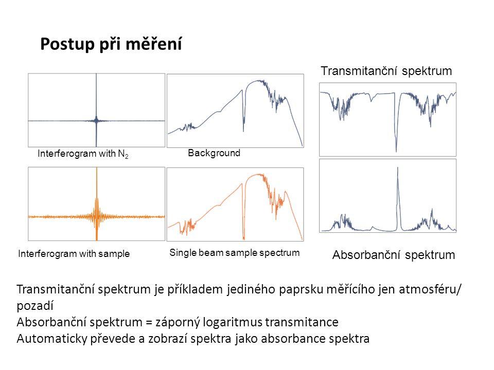 Interferogram with N 2 Interferogram with sample Background Single beam sample spectrum Transmitanční spektrum Absorbanční spektrum Transmitanční spektrum je příkladem jediného paprsku měřícího jen atmosféru/ pozadí Absorbanční spektrum = záporný logaritmus transmitance Automaticky převede a zobrazí spektra jako absorbance spektra Postup při měření