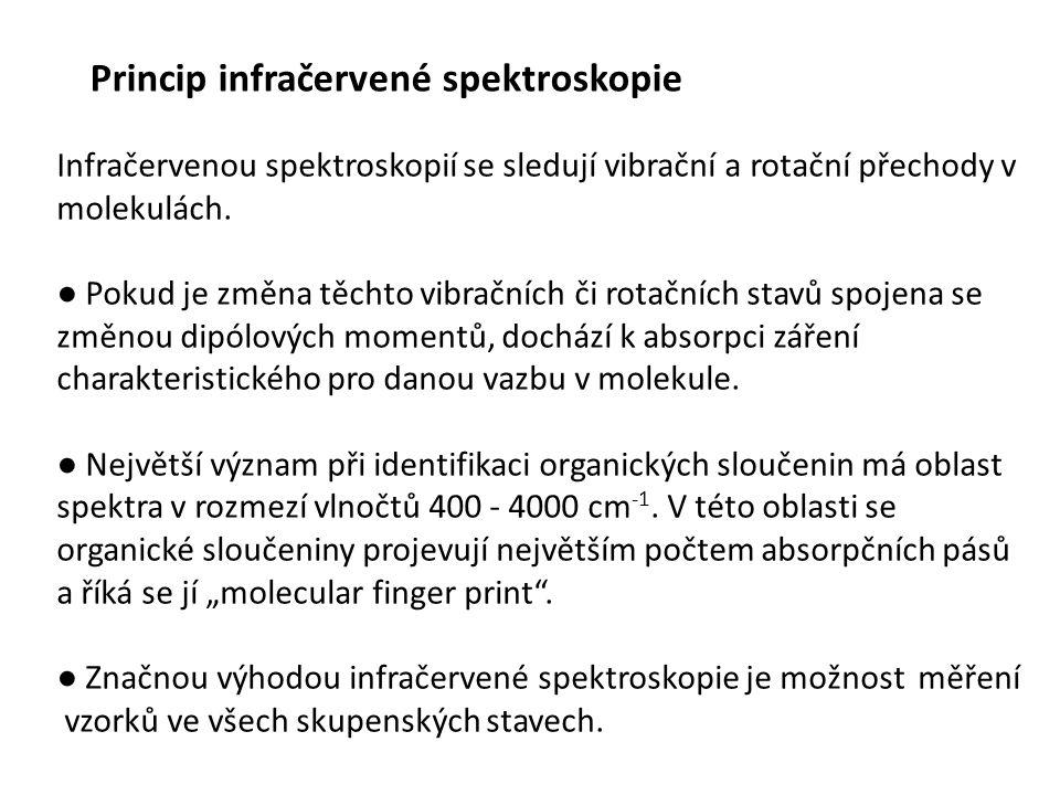 Příklad infračerveného spektra 2-hexanon http://www.aparatura.ro/microscop-ftir-hyperion-p-13327.html?language=en