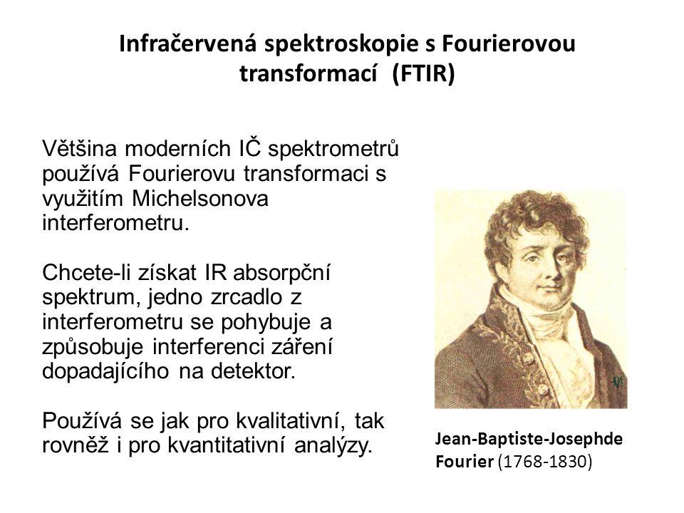 Většina moderních IČ spektrometrů používá Fourierovu transformaci s využitím Michelsonova interferometru.