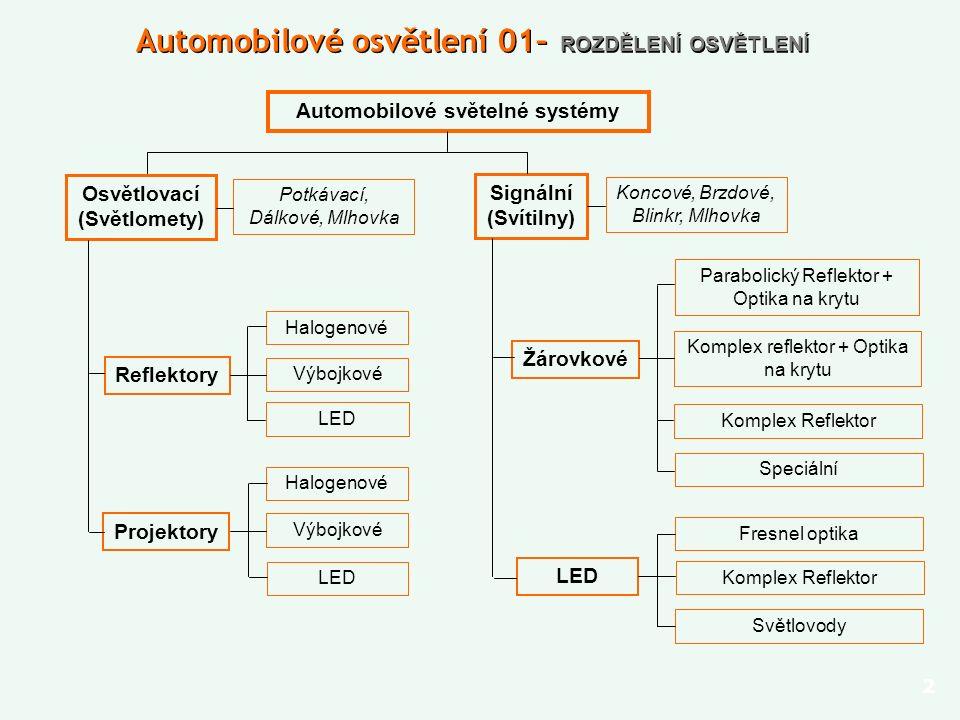 Automobilové osvětlení 01 – LEGISLATIVA ECE 37 ECE 48 ECE 98 ECE 99 ECE 112 ECE 113 … Předpisy Fotometrická měření Homologace & Certifikace Homologation certificates Požadavky na bezpečnost E8E8 E4E4 3 …