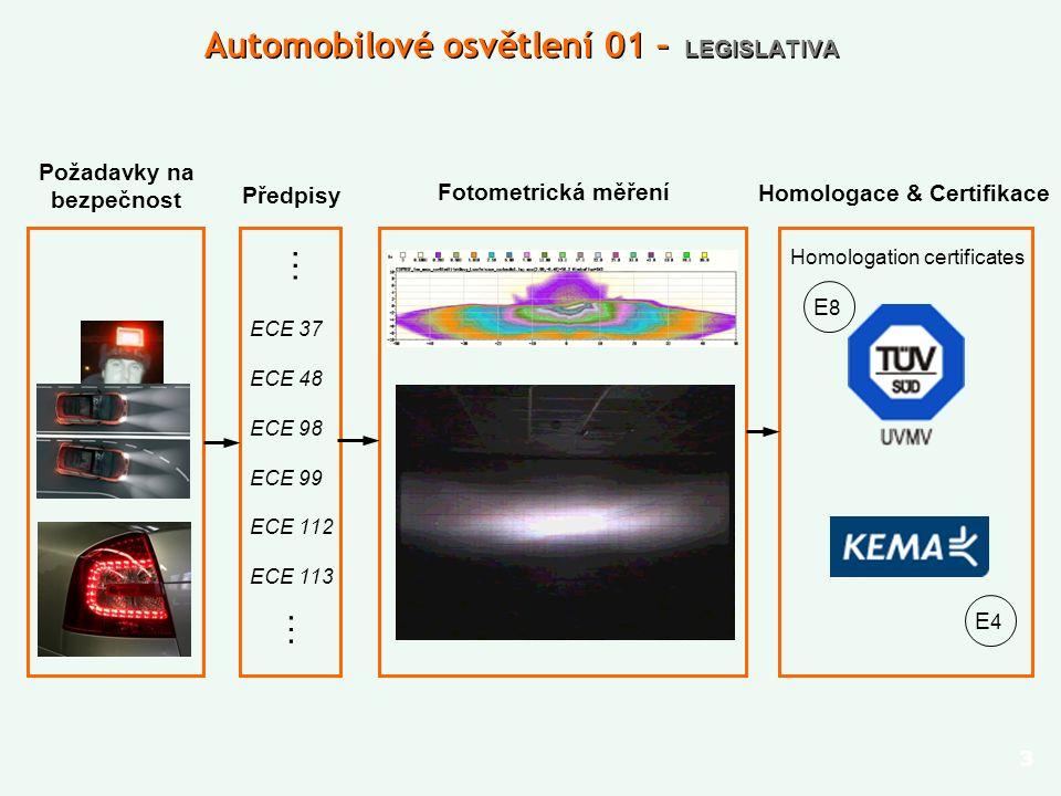 4 Automobilové osvětlení 01 – POŽADAVKY
