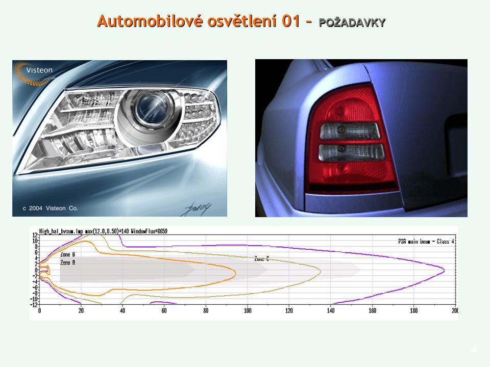 5 Automobilové osvětlení 01 – SVĚŤELNÉ ZDROJE Žhavené vlákno - vakuové Žhavené vlákno - halogenové Výbojkové LED