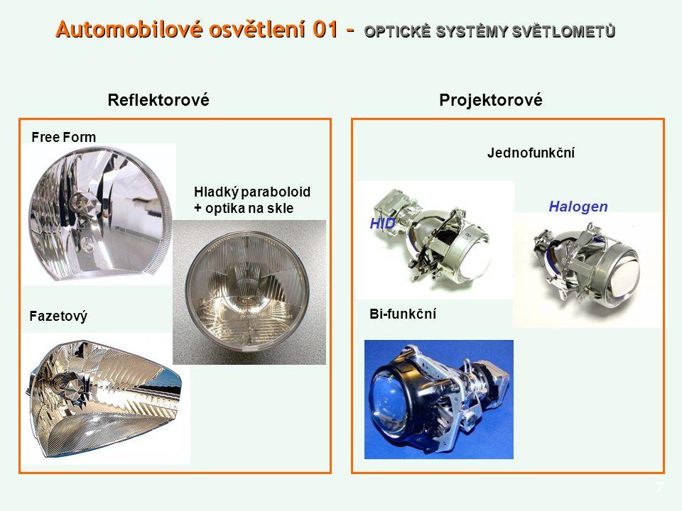 Reflektorové Free Form Fazetový Projektorové Jednofunkční HID Halogen Bi-funkční 7 Automobilové osvětlení 01 – OPTICKÉ SYSTÉMY SVĚTLOMETŮ Hladký paraboloid + optika na skle