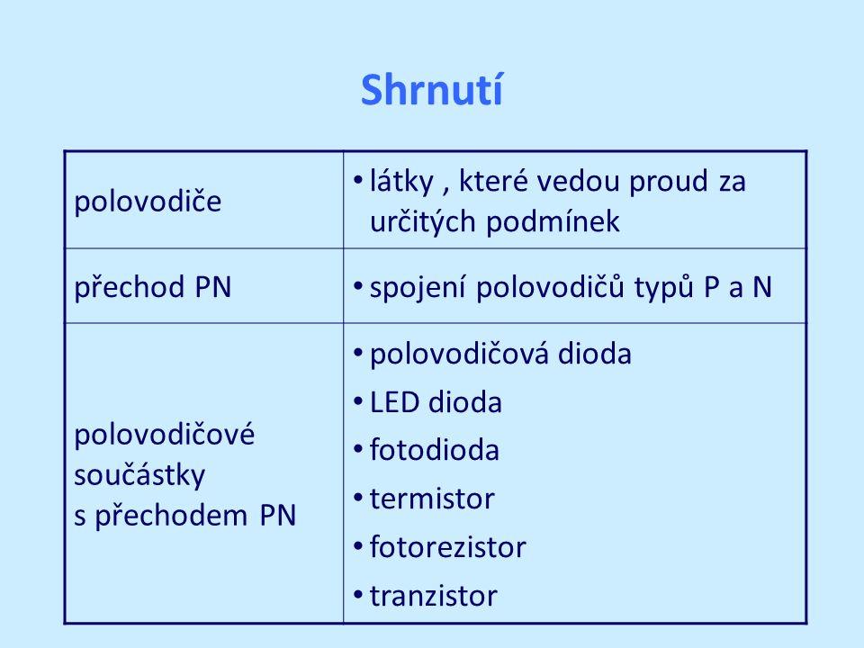 Shrnutí polovodiče látky, které vedou proud za určitých podmínek přechod PN spojení polovodičů typů P a N polovodičové součástky s přechodem PN polovodičová dioda LED dioda fotodioda termistor fotorezistor tranzistor