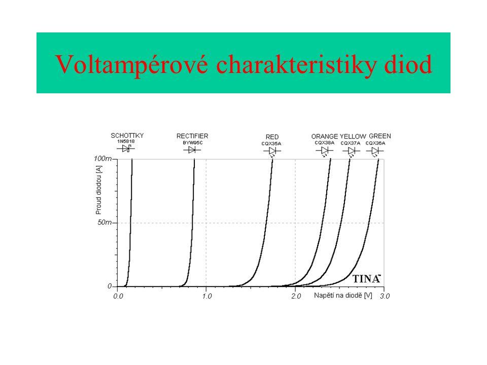 Voltampérové charakteristiky diod