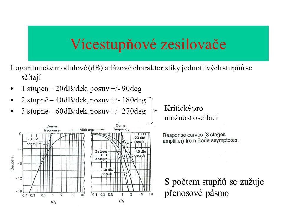 Bodeho diagram Logaritmické modulové (dB) a fázové charakteristiky jednotlivých stupňů se sčítají 1 stupeň – 20dB/dek, posuv +/- 90deg 2 stupně – 40dB/dek, posuv +/- 180deg 3 stupně – 60dB/dek, posuv +/- 270deg Vícestupňové zesilovače Kritické pro možnost oscilací S počtem stupňů se zužuje přenosové pásmo