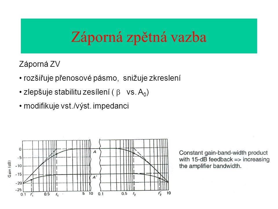 Záporná zpětná vazba Záporná ZV rozšiřuje přenosové pásmo, snižuje zkreslení zlepšuje stabilitu zesílení (  vs.