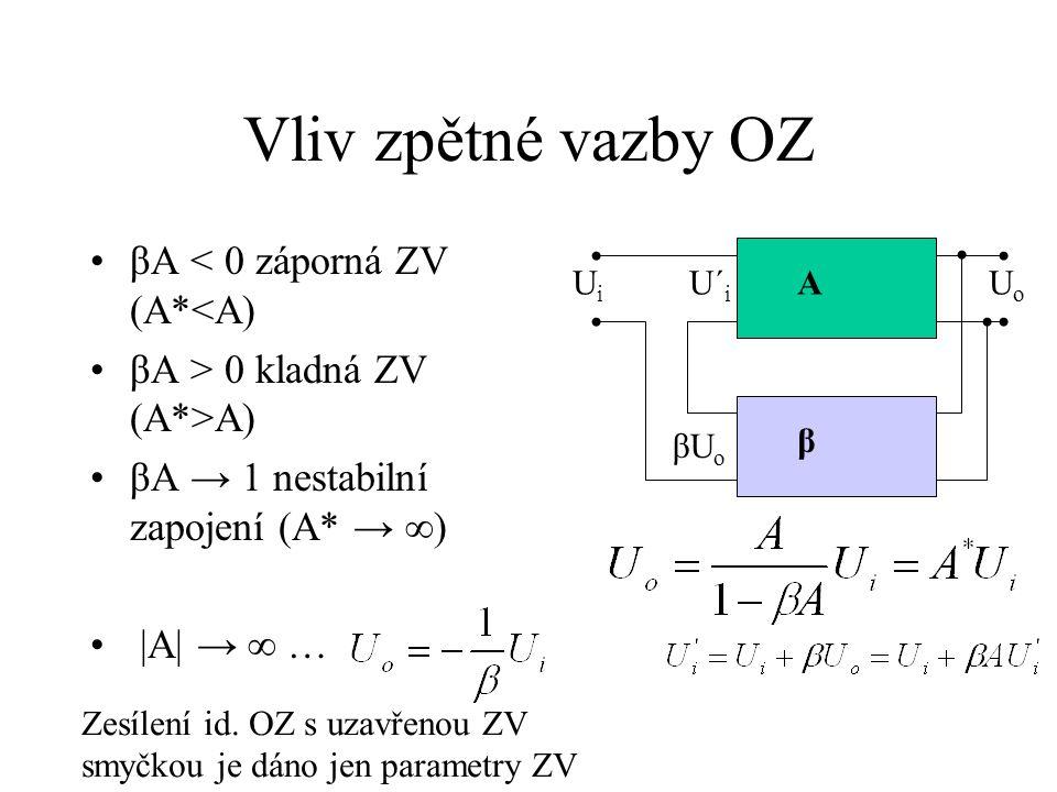 Vliv zpětné vazby OZ βA < 0 záporná ZV (A*<A) βA > 0 kladná ZV (A*>A) βA → 1 nestabilní zapojení (A* → ∞) |A| → ∞ … UoUo A β UiUi βUoβUo U´ i Zesílení id.