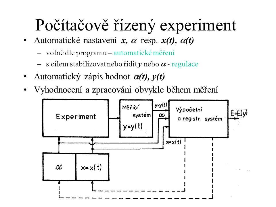 Základní zapojení OZ – napěťový sledovač Pro ideální OZ (E i = 0, i s = 0)