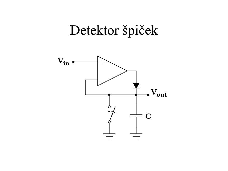 Detektor špiček