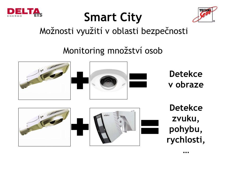 Smart City Možnosti využití v oblasti bezpečnosti Monitoring množství osob Detekce v obraze Detekce zvuku, pohybu, rychlosti, …