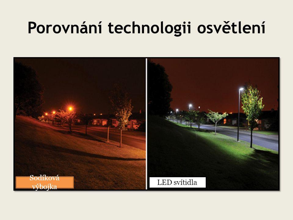 Porovnání technologii osvětlení Sodíková výbojka LED svítidla