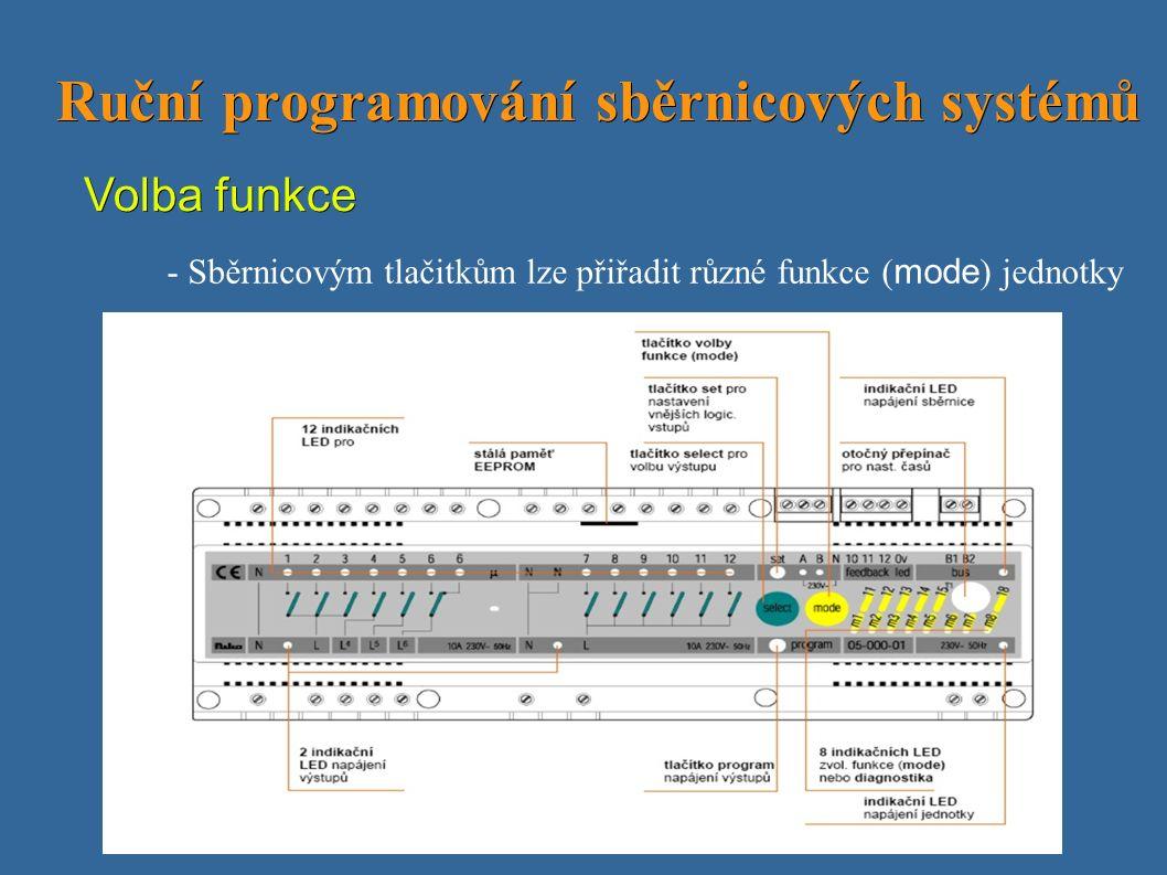 Ruční programování sběrnicových systémů Ruční programování sběrnicových systémů Volba funkce - Sběrnicovým tlačitkům lze přiřadit různé funkce ( mode ) jednotky