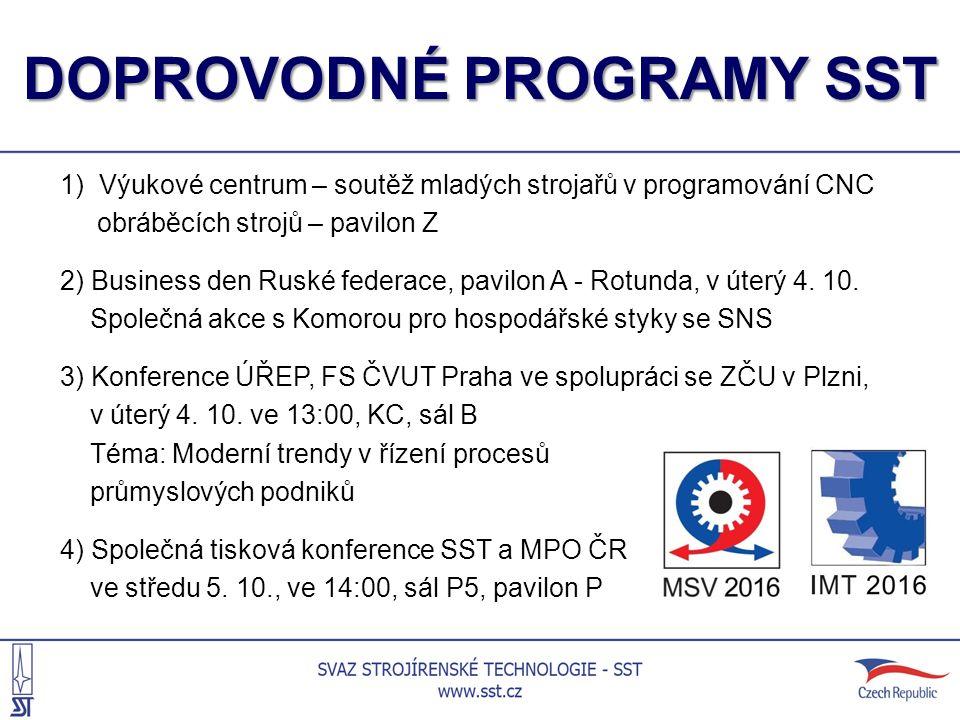 1) Výukové centrum – soutěž mladých strojařů v programování CNC obráběcích strojů – pavilon Z 2) Business den Ruské federace, pavilon A - Rotunda, v úterý 4.