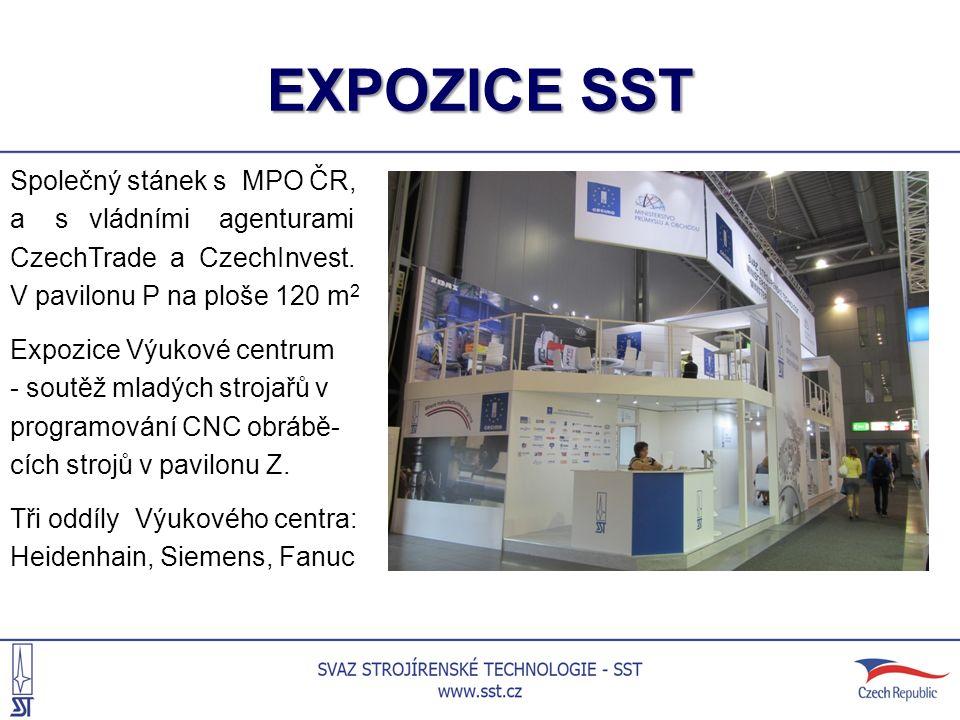 EXPOZICE SST Společný stánek s MPO ČR, a s vládními agenturami CzechTrade a CzechInvest.